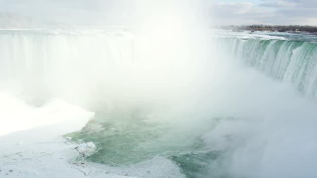 Niagara Falls video