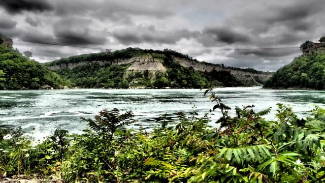 Niagara Gorge video