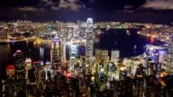 Night Cityscape video