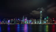 night light city panorama 4k time lapse from hong kong china video