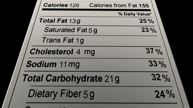 Nutrition Facts Random Data video