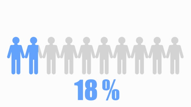 50% of people Infographic video