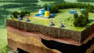 Oil production video