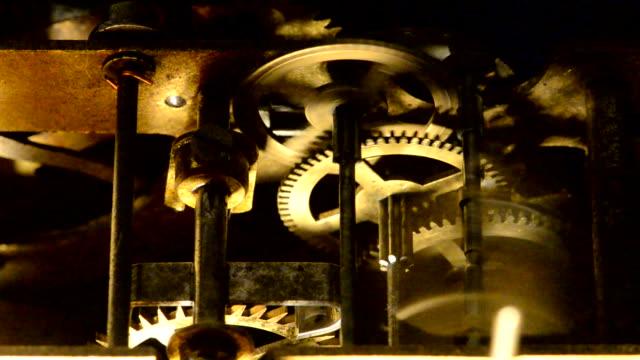 Old clock mechanism video