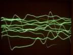 Oscilloscope Sine Wave video