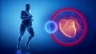 Overweight man heart issue video