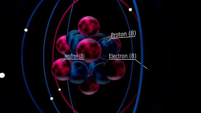 Oxygen Atom (HD) video