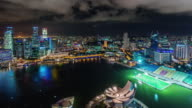 panorama bay  view from singapore famous hotel 4k time lapse video
