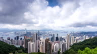 Panoramic skyline and modern buildings in hong kong,time lapse. video