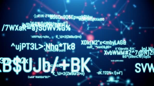 Passwords Plexus video
