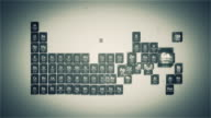 Periodic Table Of Elements - Loopable greenish version video