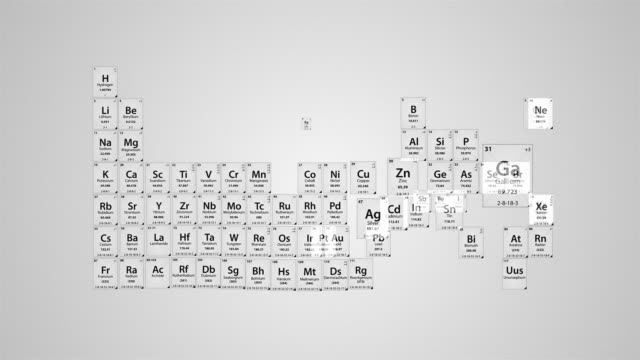 Periodic Table Of Elements - Loopable White version video