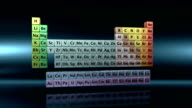 Periodic Table of the Elements video