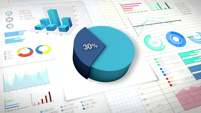 Pie chart 30 percent with various economic finances graph. video