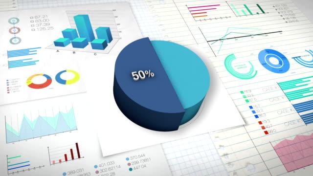Pie chart 50 percent  with various economic finances graph. video