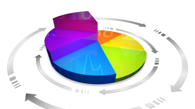 3D Pie Chart With Arrows video