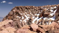 Pikes Peak, Colorado video
