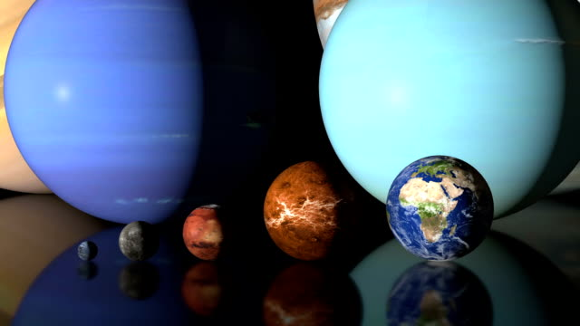 Planet sizes video