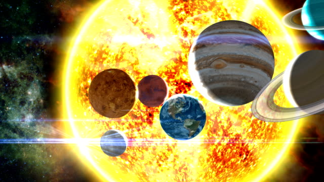 Planets of the Solar System video