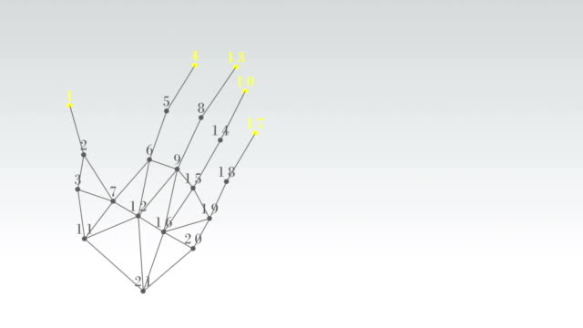 Polygons with numbered points move to stylized hand. video