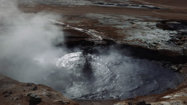 Pool with boiling geothermal water. Iceland natural landmark video