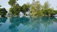 HD Poolside video