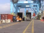 Port Activity video