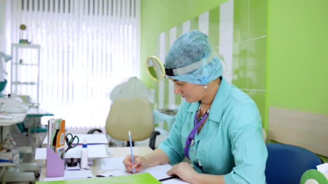 Portrait physician lor accepting patient, mirror with illumination On head ENT doctor for easy inspection patients ear, nose, throat video