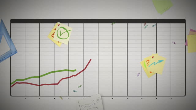 Positive Chart video