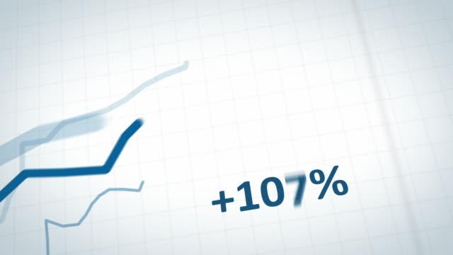 Positive Trend Chart video