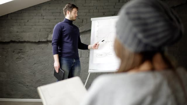 Presentation speech with flipchart in office. Woman taking notes during the presentation. Shot in 4k video