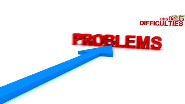 Problems to Solution video