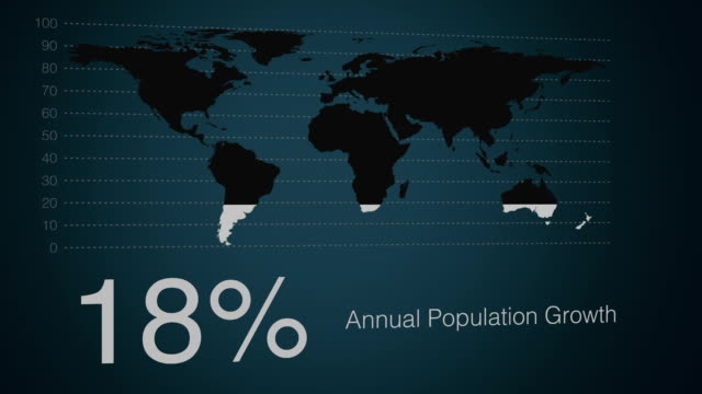 Progression of global growth infographic video