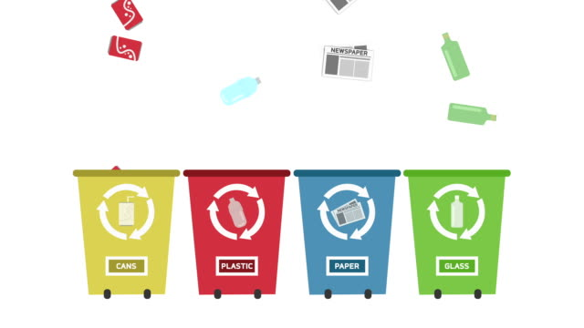 Recycle Concept - Recycle Bins set with different colors. video
