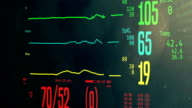 Revival of patient without life signs, ICU monitor with rising vital signs video