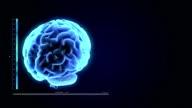 Rotating Brain, Seamless Loop,Scale metering video