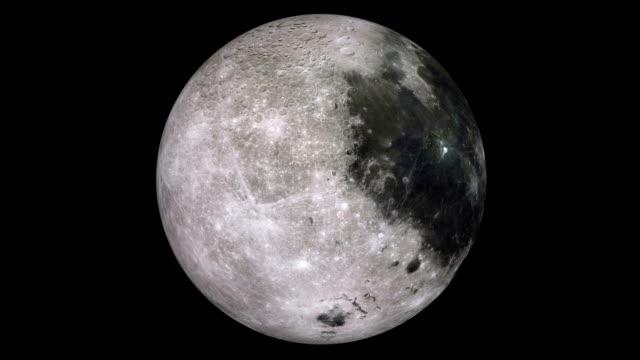 Rotating moon video