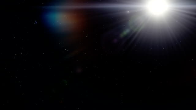 Rotation Around Planet Earth, The Sun and Milky Way video