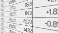 Sales results changing in spreadsheet, accounting report, array of information video