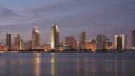 San Diego Skyline Time Lapse Zoom video