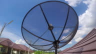 Satellite dishes with motion cloud video