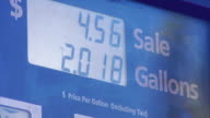 Scrolling Gas Station Pump Display video