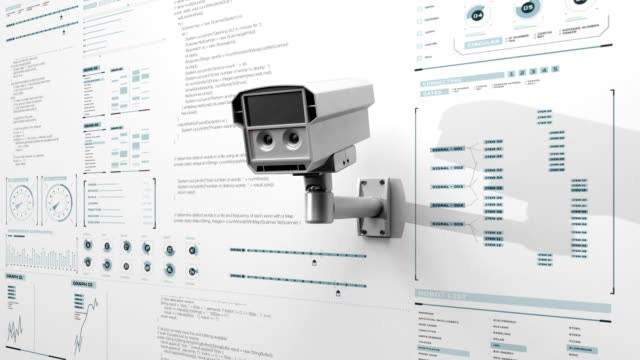 Security camera concept surveillance, Home security IoT, Internet of Thing technology with various diagram, digital display. video