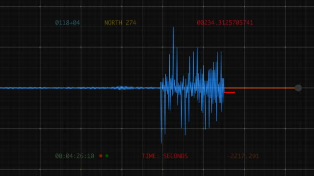 Seismograph (Computer Earthquake Data) video
