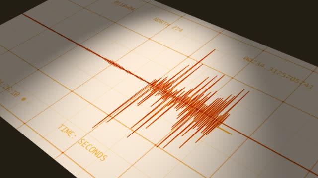 Seismograph (Computer Earthquake Data) video