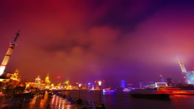 Shanghai panorama video
