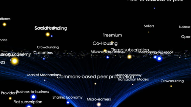 Sharing Economy Terms video
