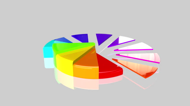 Shiny Animated 3D Pie Chart video