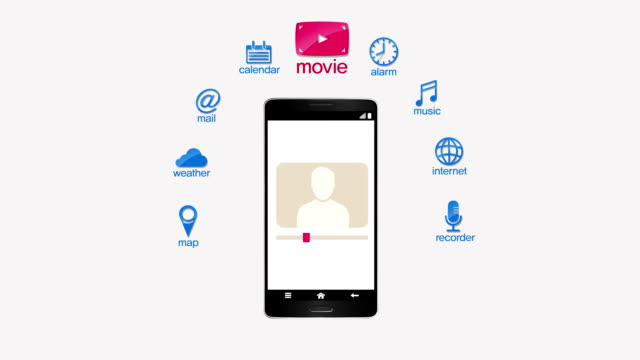 Showing function of Mobile application video
