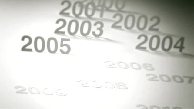 Simple Timeline Concept Animation: 2000s and 2010s video